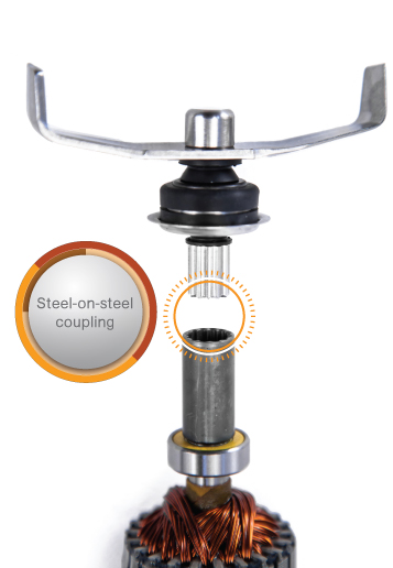 Blendtec's Stahl-auf-Stahl-Antriebsstrang ist zuverlässig, hält lange und kann große Lasten auf die Klinge übertragen.